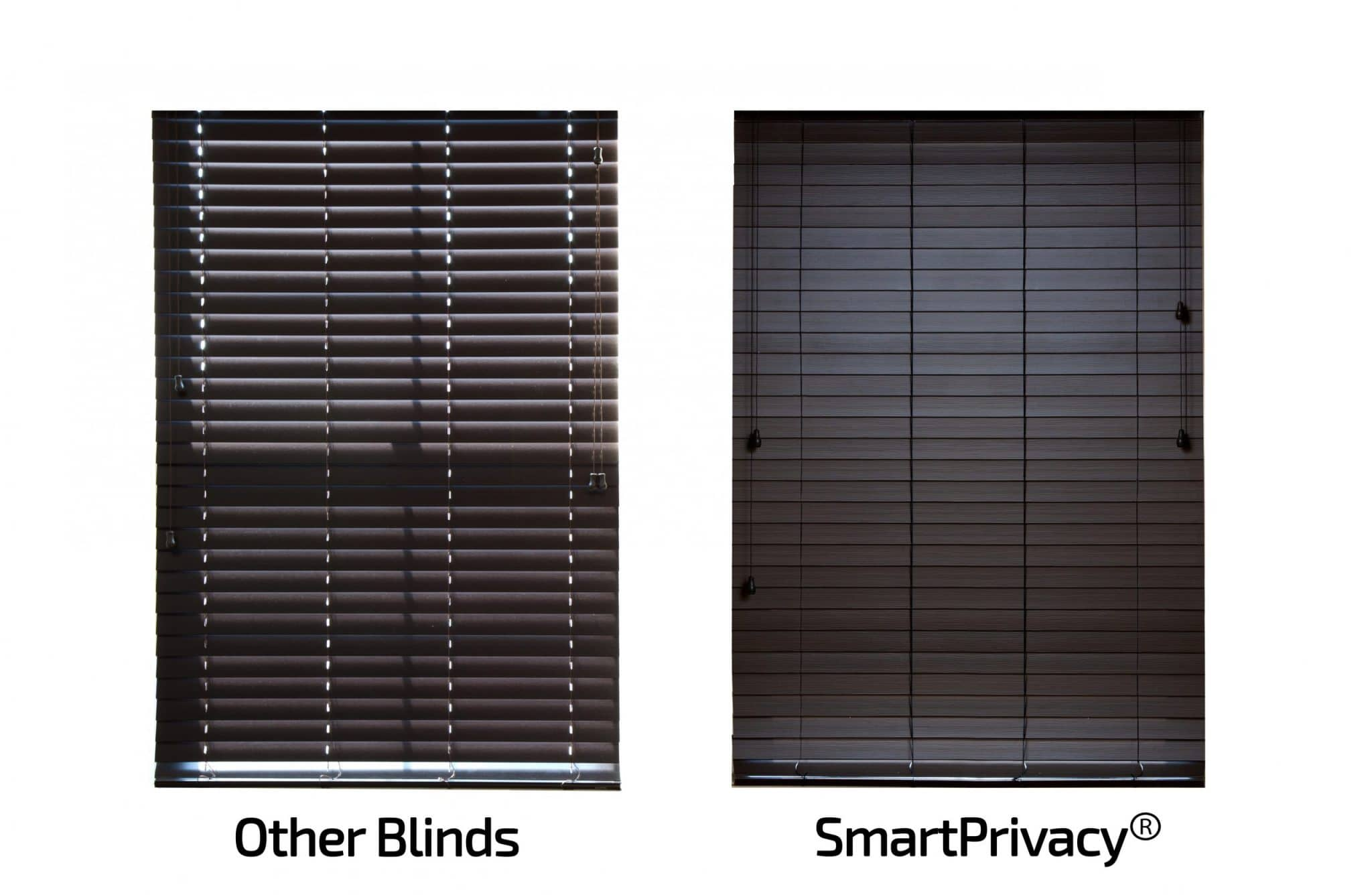 smartprivacy_comparison